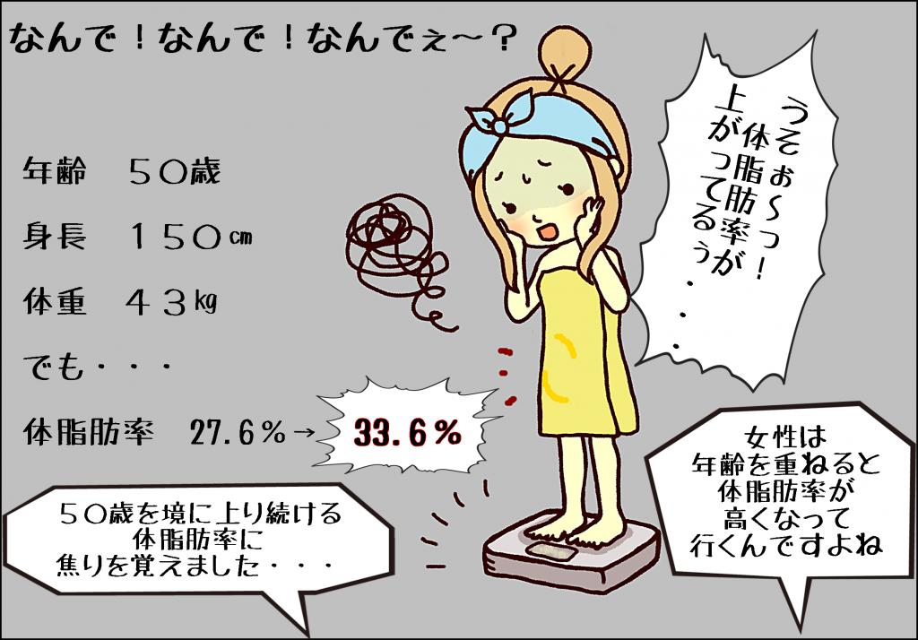 %e4%bd%93%e8%84%82%e8%82%aa%e7%8e%87%e4%b8%8a%e3%81%8c%e3%82%8b